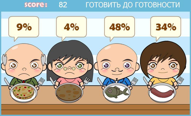 Игры для девочек делать еду